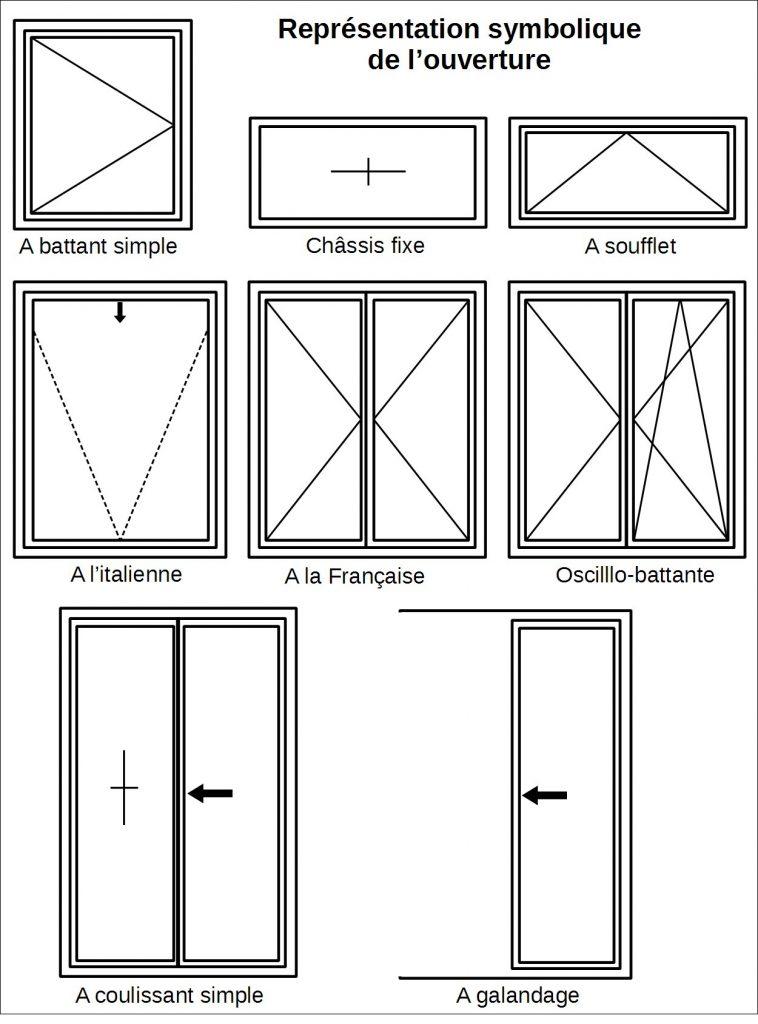 Un devis pour tous les types de fenêtres